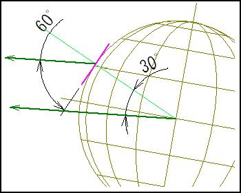 Celestial_navigation01